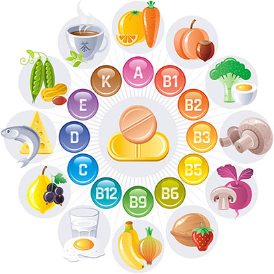 le guide des vitamines